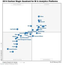 4 Years Running New 2014 Research Zscaler A Leader In