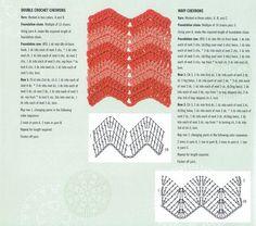 Chevron Ripple Pattern ♥LCF-MRS♥ with diagram