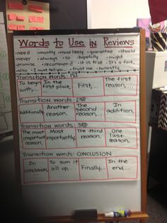 Mrs. Ashley's anchor chart for transition words in writing opinion reviews - 3rd grade - writers workshop