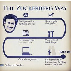 Here is the @zuck 's way of working! What do you think?  #thefounderscafe #startup #entrepreneur  #nasscom  #delhi #business #success #smallbiz #entrepreneurs #fashion #startuplife #growthacking #leanstartup #businesstips #entrepreneurship #innovation #seedfund #startups #incubation #motivation #quotes #passion #motivate #inspiration #ootd #love #lifequotes #likeforlike #followforfollow