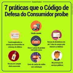 LYCX: Por dentro do Código de Defesa do Consumidor