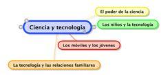 IB Spanish B: Fotos para ciencia y tecnología