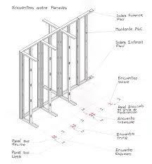 Can you a frame a room by yourself answer dont fret over framing imagen relacionada solutioingenieria Choice Image