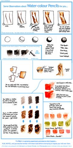 Watercolor pencil tutorial