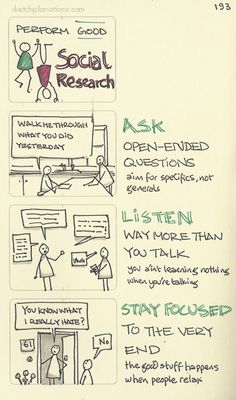 Perform good social research. Ask open-ended questions. Listen way more than you talk. Stay focused to the very end.  Thanks to Jump Associates and Peter Lyman.
