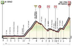 4ª etapa - 9 de mayo: Cefalù - Etna / 181 Km.