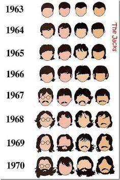 Beatles through the years.