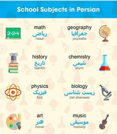 The main benefit of learning a second language is that of being able to communicate with others in their native language. Hebrew is considered to be one of the most difficult languages to learn and requires a lot of study but once mas Learn Farsi, Learn Hebrew, Persian Language, Greek Language, Language Arts, Vocabulary Words, English Vocabulary, Learn Persian, Greek Phrases