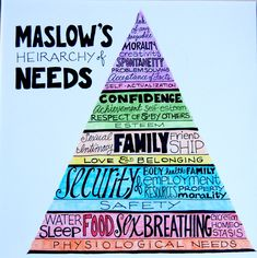 Love this illustration of Maslows hierarchy of needs...in training for one of my jobs we talked about this but they dared to even say that this is missing a crucial component for addicts...the first of their needs is their fix...often times addicts will choose their drug of choice even over food or sleep...definitely gave me a new perspective