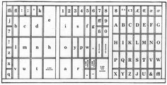 Organized Layout - Layout of California Job Case. Letterpress Drawer, Letterpress Printing, Vintage Type, Printing Press, Layout, Letters, History, Art Forms, Grid