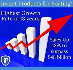 Boating or Water Toy Invention? Sales of boats & accessories shot up 12% to surpass $48 billion last year. #NewRecord. 1st qtr 2021 sales are up 34%! We can help you achieve success with ur boating & water-fun inventions. #boats #watertoys #fun #sunnydays #lake #ocean #topsales Boat Accessories, Inventors, Water Toys, Achieve Success, Boating, Sunny Days, Ocean, Marketing, Motivation