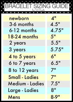 Bracelet Sizing Guide Chart #crafts #jewelry #diy
