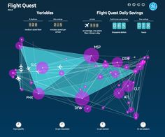 FlightQuest Visualization for GE. Completed in June 2013.