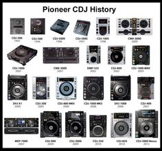 The @Pioneer CDJ history up to 2012. Sorry the image we stole is old…                                                                                                                                                                                 More