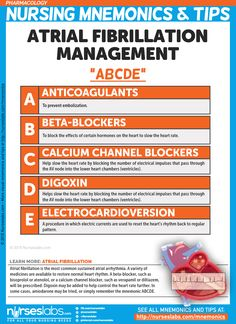 Includes Pharmacology Nursing Mnemonics & Tips that are visual. Simplify the concepts of pharmacology with these memory-aids! Cardiac Nursing, Pharmacology Nursing, Nursing Career, Nursing Tips, Nursing Crib, Nursing Cheat Sheet, Nursing Programs, Nursing Finals, Med Surg Nursing
