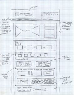 This is a low-fidelity wireframe. There are helpful annotations describing elements of the design. Wireframe Web, Wireframe Design, Design Ios, Interface Design, Website Design Layout, Web Layout, Website Design Inspiration, Layout Design, Web Design Websites