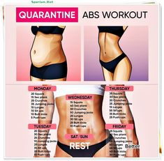 Best Abs Workout Challenge #abs #abworkout #flatstomach #fullbody #workout #challenge #fitness #weightloss #fatloss #exercise #gym