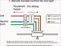Awesome Harbor Breeze Ceiling Fan Troubleshooting Ceiling Fan Wiring Ceiling Fan Switch Ceiling Fan Installation