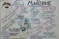 Modismos para Escritura/Idioms #duallang #bilingualed
