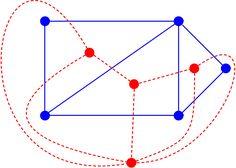 Image result for generalized voronoi graph 3d Planar Graph, Vice Versa, Mathematics, Line Chart, Diagram, Thesis, 3d, Tattoos, Google