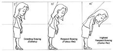 Bowing is not done head to waist level. Different degrees of bow mean different things