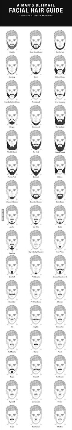 A Man\'s Ultimate Facial Hair Guide. What\'s your style? Grow and trim your beard to the perfection. ~ ever-unfolding.ne...