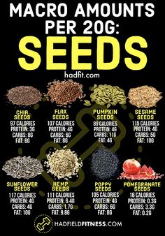 SEEDS – Macro Amounts Per 20 Grams Seeds are important for health, fat loss and even muscle growth! Here's the amount of calories and macronutrients per 20 g High Protein Foods List, High Protein Recipes, Hemp Protein, Ideal Protein, Diet And Nutrition, Fitness Nutrition, Healthy Smoothie, Belly Fat Loss, Belly Belly
