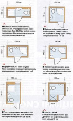Trendy Bath Room Layout Dimensions Bath 59 Ideas Trendy Bath Room Layout Dimensions Bath 59 Ideas The post Trendy Bath Room Layout Dimensions Bath 59 Ideas appeared first on Badezimmer ideen. Small Shower Room, Small Bathroom Layout, Bathroom Design Layout, Small Bathroom Plans, Small Bathroom Dimensions, Small Basement Bathroom, Bath Shower, Tiny Wet Room, Small Room Layouts