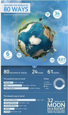 25 Amazing Examples of Infographics Design