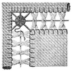 Hardanger Embroidery Vem da Terra: Ponto Ajour y Bainha Aberta Hardanger Embroidery, Cross Stitch Embroidery, Hand Embroidery, Hem Stitch, Satin Stitch, Types Of Embroidery, Embroidery Patterns, Learning To Embroider, Bookmark Craft