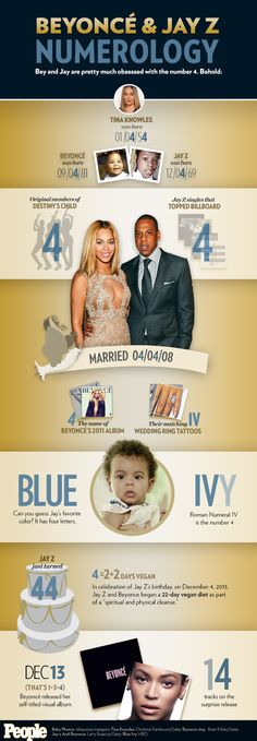 INFOGRAPHIC: Beyoncé, Jay Z and the Power of the Number 4| Beyonce Knowles, Jay-Z