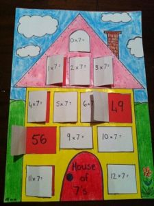 This Math Art activity is a creative way to help students practice their multiplication facts. Students draw their house, cut out the windows & then glue onto another piece of paper. The answer… Math Writing, Math Art, Fun Math, Teaching Multiplication, Teaching Math, Teaching Ideas, Maths, Multiplication Tables, Fractions