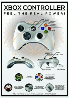 Muhammad Ilham Arsyansyah - Xbox Controller - Kelompok 6