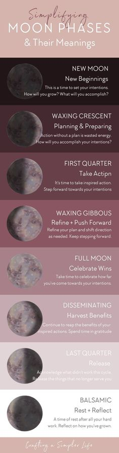 Self-Improvement Personal Development Tips + Ideas Stay motivated Live your best life Moon Phases Self-care tips Simple living Minimalism lifestyle tips Self-care benefits Self development How to be a Minimalist Decluttering tips H Magick, Witchcraft, Tarot, Moon Magic, New Moon, Book Of Shadows, How To Stay Motivated, Full Moon, Moon Moon