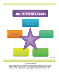 A framework for inquiry