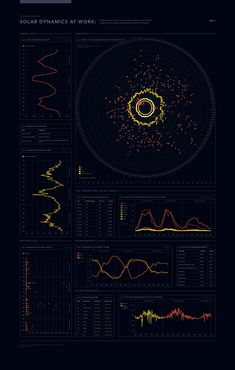Astronomy Posters on Behance