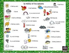 French - la météo - matching game (Version B) French Learning Games, Learning Spanish, French Tenses, Core French, French Grammar, Vocabulary List, Picture Cards, Cloud Strife, Matching Games