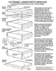 Do you want to be a beekeeper and looking for ideas or plans for langstroth, top-bar, or warre beehives? Here are 36 fee DIY bee hive plans for you. Hello Kitty Wedding, How To Start Beekeeping, Langstroth Hive, Bee Hive Plans, Raising Bees, Raising Chickens, Bee Free, Bee Boxes, Manta Crochet