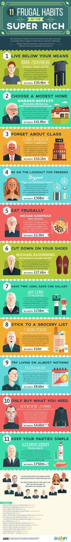 9 best Money images on Pinterest Saving money, Ideas and Little