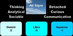 Air signs (Astroair Astrology by Mandi Lockley: Synastry ~ Making Friends with the Elements) Capricorn Earth Sign, Aquarius And Libra, Taurus, Astrology Zodiac, Zodiac Signs, 4 Element, Air Fire, Air Signs, Earth Signs