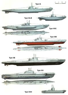 Inspiration & Visual Research for Voyage to Obliteration graphic novel. U-Boats.