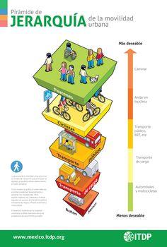 Galeria - Mobilidade urbana como um direito fundamental: A nova lei da Cidade do México - 11
