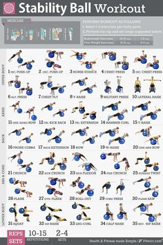 Those big bouncy balls are a must have for both at home workouts and exercises at the gym. Study has shown that workouts performed on the ball are 30 more effective than floor exercises. Here is a list of 35 exercise ball workouts to work your whole body. Fitness Workouts, Fitness Tips, Fitness Ball Exercises, Core Workouts, Yoga Fitness, Workout Routines, Fitness Journal, Fitness Quotes, Health Fitness