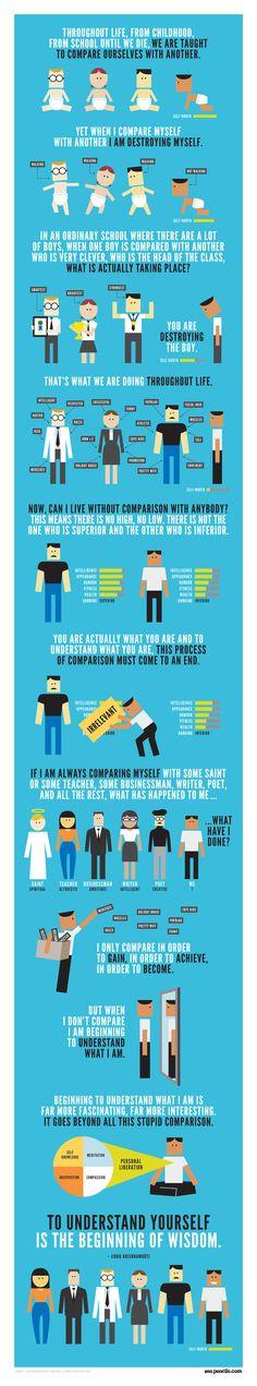 132. JIDDU KRISHNAMURTI: Don't compare yourself to others