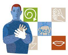Suomalaisen viittomakielen verkkosanakirja Sign Language, Special Education, Languages, Computers, Alternative, Kids Rugs, Teacher, Technology, Signs