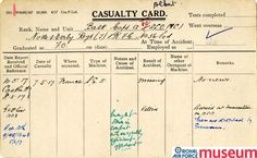 Casualty card.    One of nearly 55,000 casualty cards held by the Royal Air Force Museum. The cards record a wide range of incidents, from deaths in aerial combat to off-duty dancing mishaps.