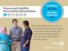 Around the globe #Rotary members support peace-building in communities and regions affected by conflict. #RotaryDay #peace http://ow.ly/IXD2A