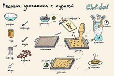 chef_daw_medovaya_zapekanka_s_kuragoi | Galina Khabarova | Flickr