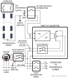 Solar power inverter block diagrams reference designs and the consumer guide to batteryless grid tie solar power systems for homes includes a wiring diagram and the operation basics ccuart Choice Image