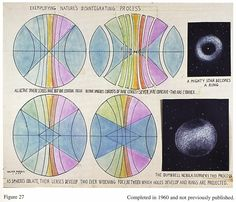 Exemplifying Nature's Disintegration Process - Walter Russell - 1960